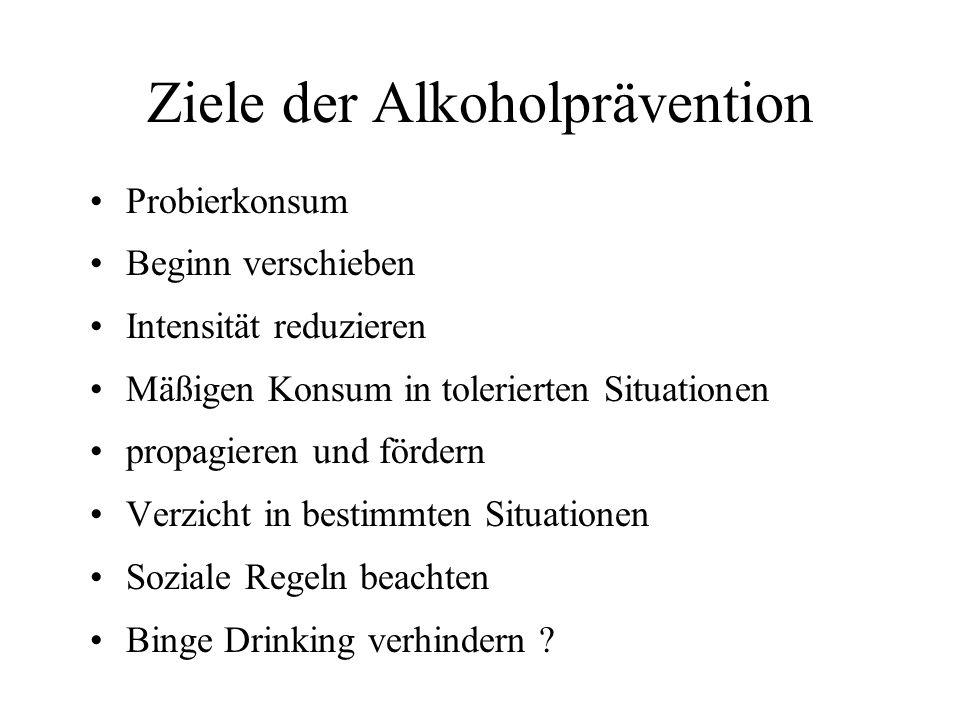 Ziele der Alkoholprävention