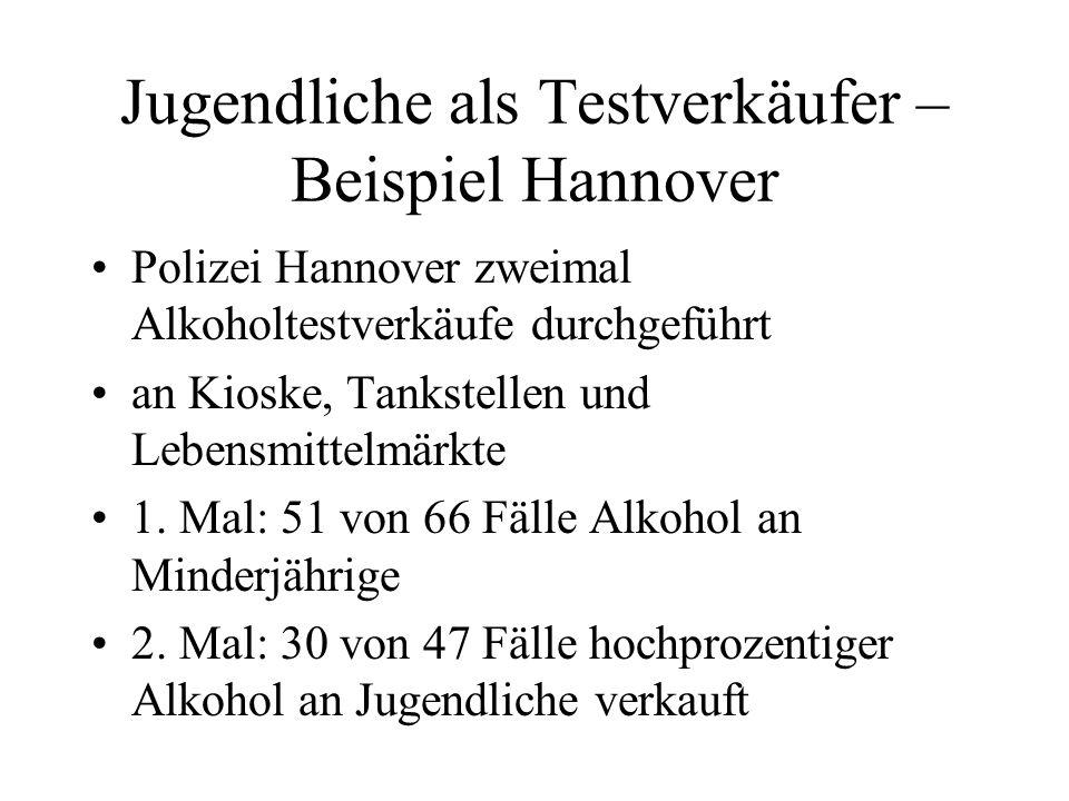 Jugendliche als Testverkäufer – Beispiel Hannover