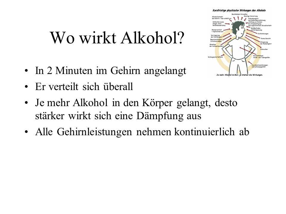 Wo wirkt Alkohol In 2 Minuten im Gehirn angelangt