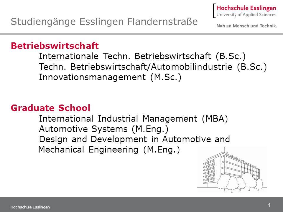 Studiengänge Esslingen Flandernstraße