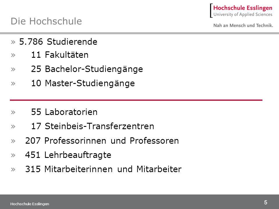Die Hochschule 5.786 Studierende 11 Fakultäten