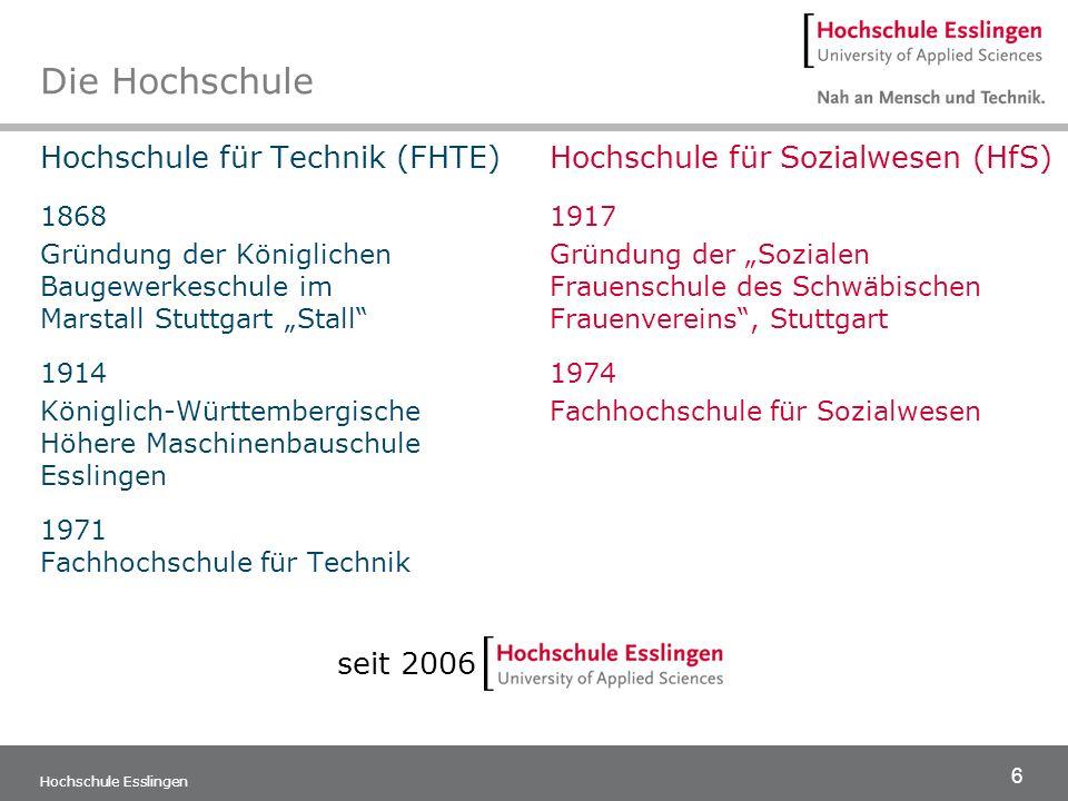 Die Hochschule Hochschule für Technik (FHTE)