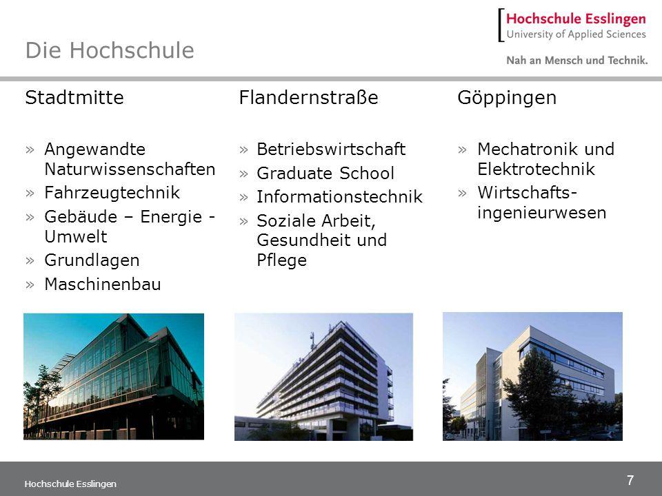 Die Hochschule Stadtmitte Flandernstraße Göppingen