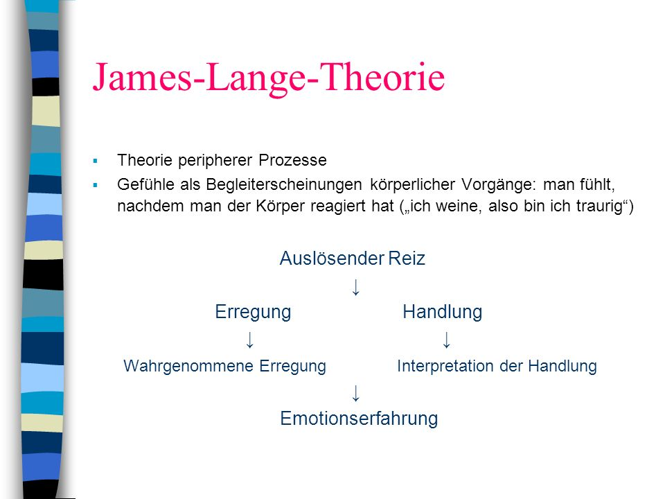 James-Lange-Theorie Auslösender Reiz ↓ Erregung Handlung ↓ ↓