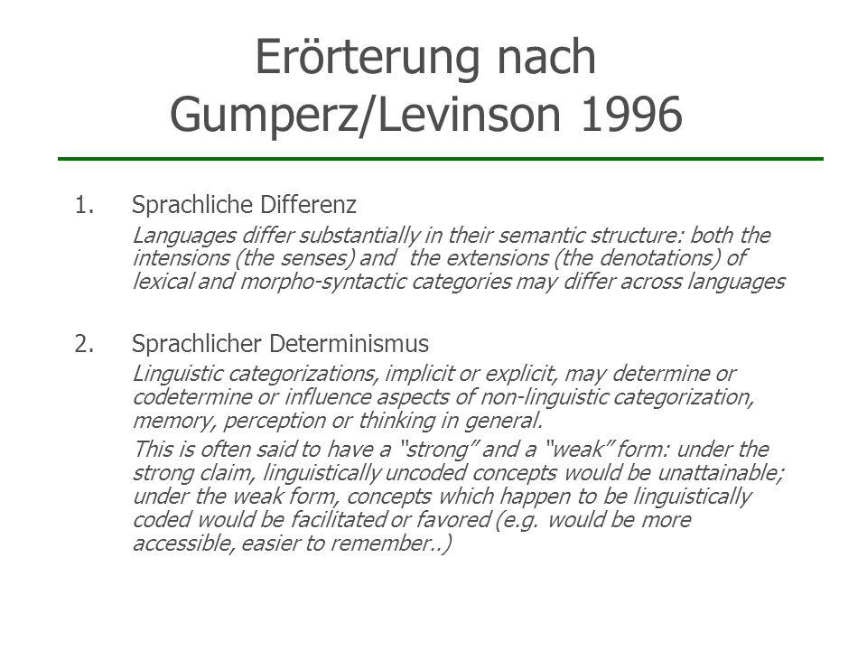 Erörterung nach Gumperz/Levinson 1996