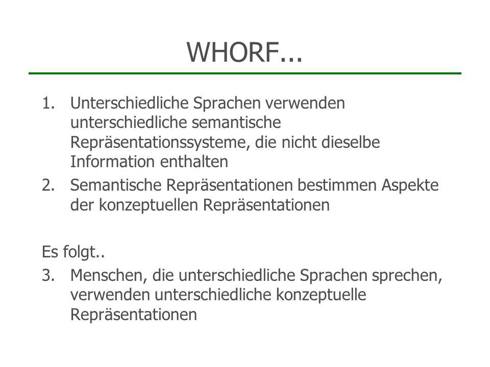 WHORF...Unterschiedliche Sprachen verwenden unterschiedliche semantische Repräsentationssysteme, die nicht dieselbe Information enthalten.
