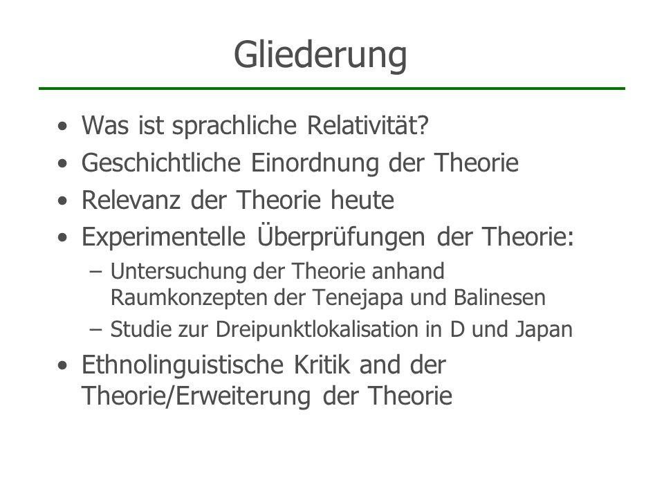 Gliederung Was ist sprachliche Relativität