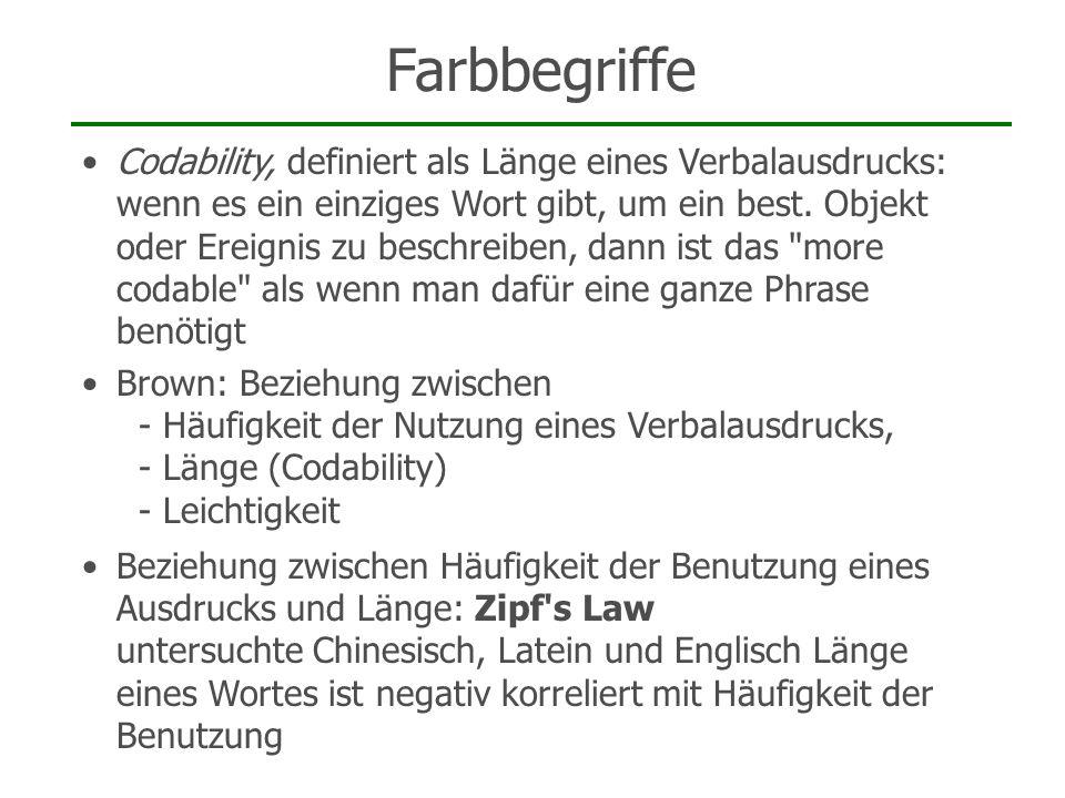 Farbbegriffe Codability, definiert als Länge eines Verbalausdrucks: