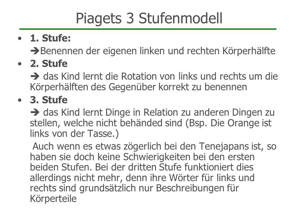 Piagets 3 Stufenmodell 1. Stufe:
