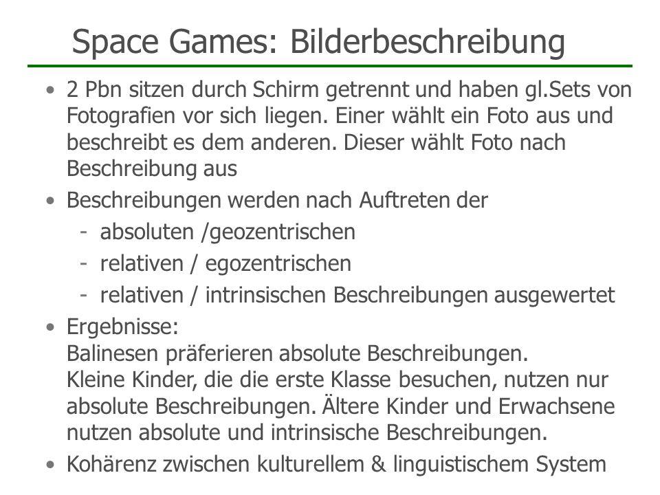 Space Games: Bilderbeschreibung