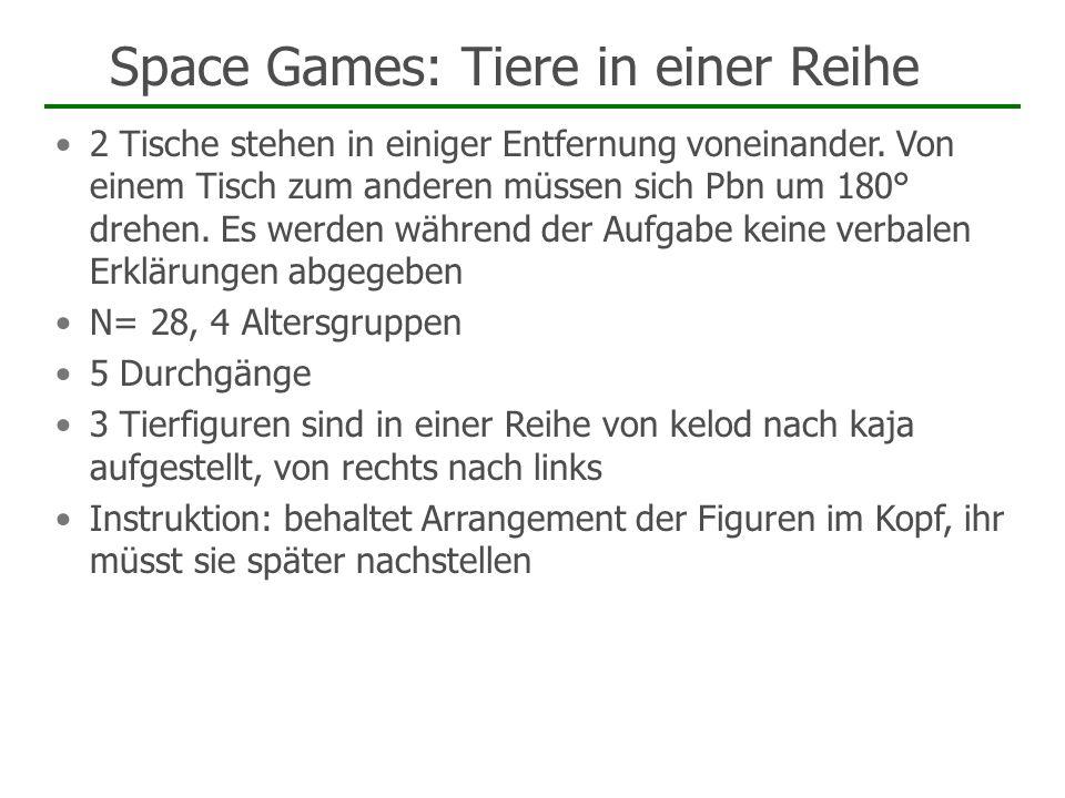 Space Games: Tiere in einer Reihe