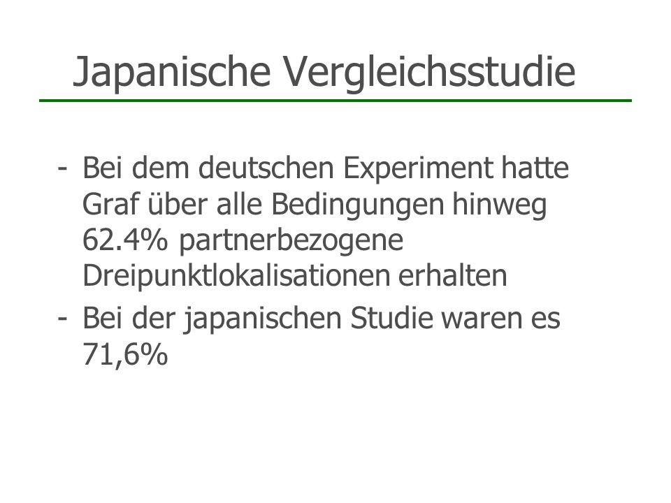 Japanische Vergleichsstudie