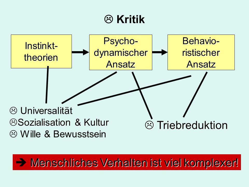  Menschliches Verhalten ist viel komplexer!