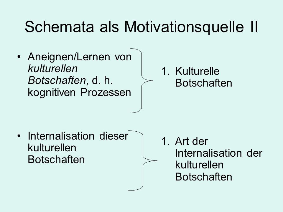 Schemata als Motivationsquelle II