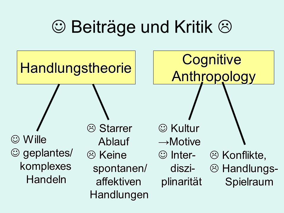  Beiträge und Kritik  Cognitive Handlungstheorie Anthropology