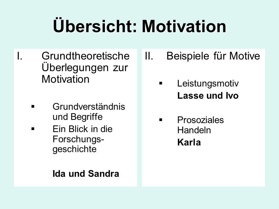Übersicht: Motivation