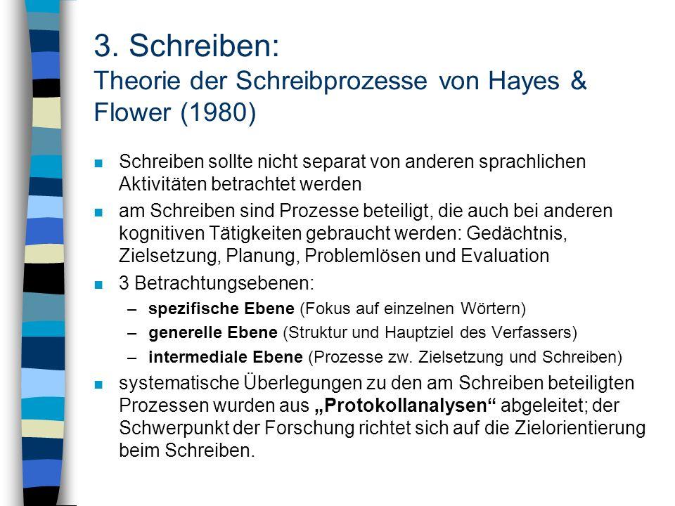 3. Schreiben: Theorie der Schreibprozesse von Hayes & Flower (1980)