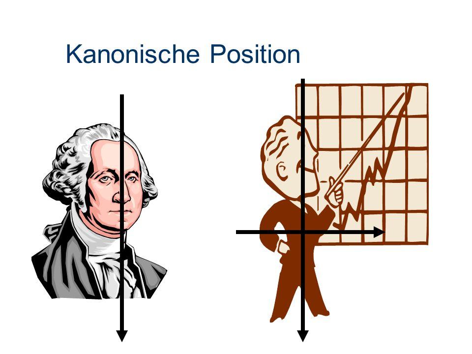 Kanonische Position