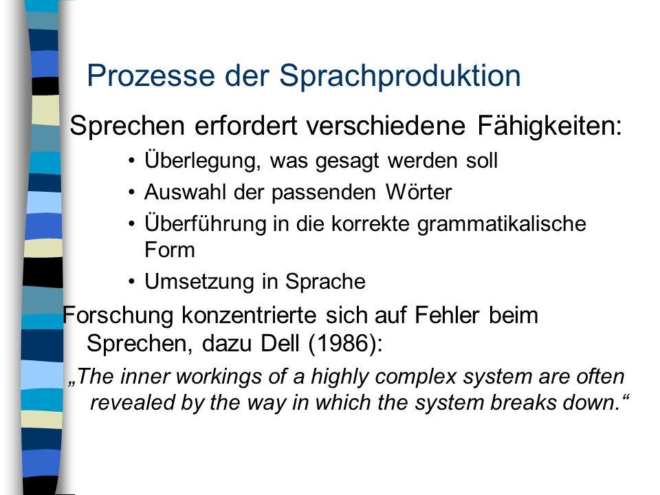 Prozesse der Sprachproduktion