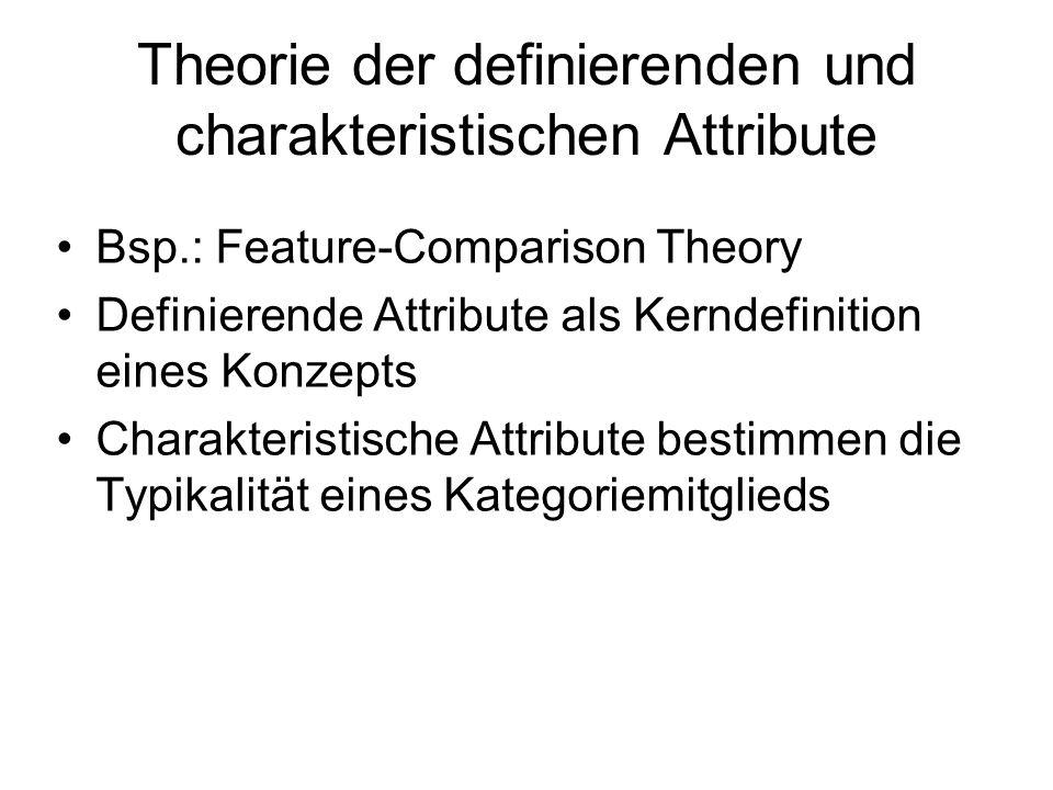 Theorie der definierenden und charakteristischen Attribute