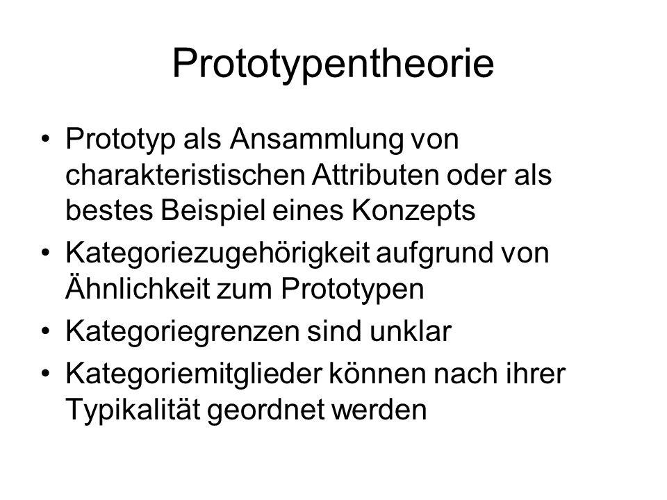 Prototypentheorie Prototyp als Ansammlung von charakteristischen Attributen oder als bestes Beispiel eines Konzepts.