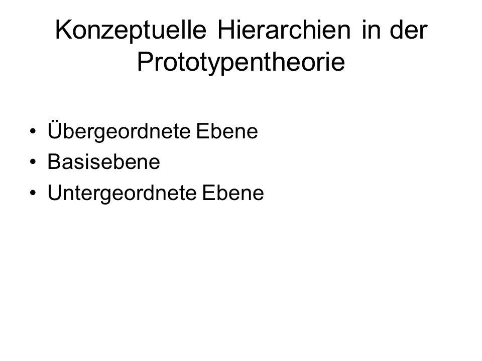 Konzeptuelle Hierarchien in der Prototypentheorie