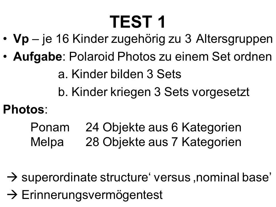 TEST 1 Vp – je 16 Kinder zugehörig zu 3 Altersgruppen