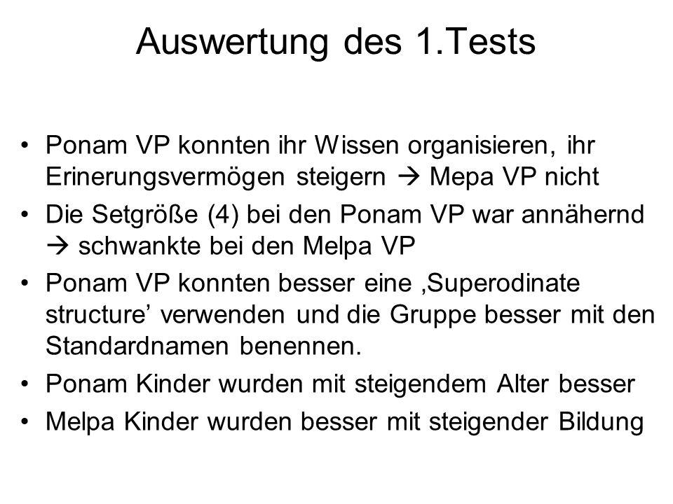 Auswertung des 1.Tests Ponam VP konnten ihr Wissen organisieren, ihr Erinerungsvermögen steigern  Mepa VP nicht.