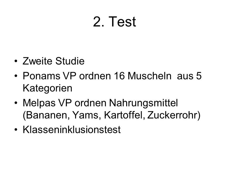 2. Test Zweite Studie Ponams VP ordnen 16 Muscheln aus 5 Kategorien