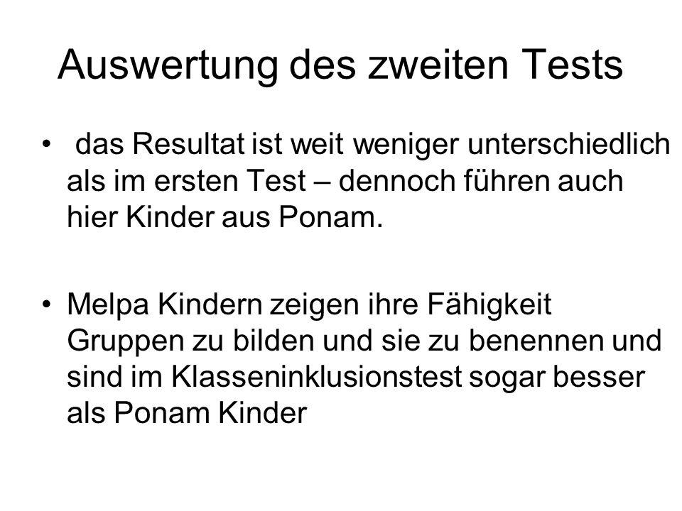 Auswertung des zweiten Tests
