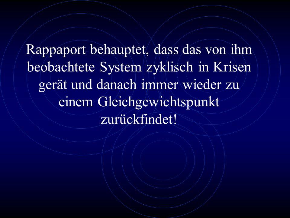 Rappaport behauptet, dass das von ihm beobachtete System zyklisch in Krisen gerät und danach immer wieder zu einem Gleichgewichtspunkt zurückfindet!