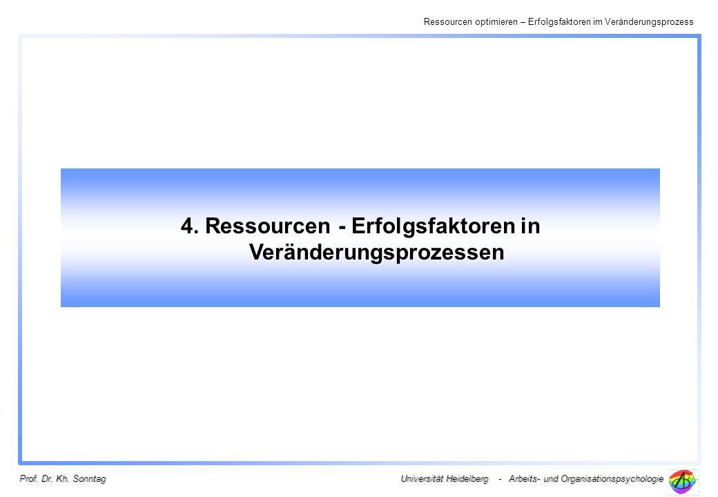 4. Ressourcen - Erfolgsfaktoren in Veränderungsprozessen