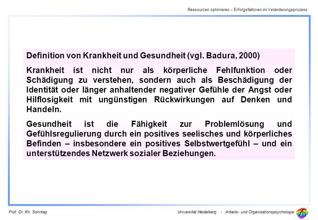 Definition von Krankheit und Gesundheit (vgl. Badura, 2000)