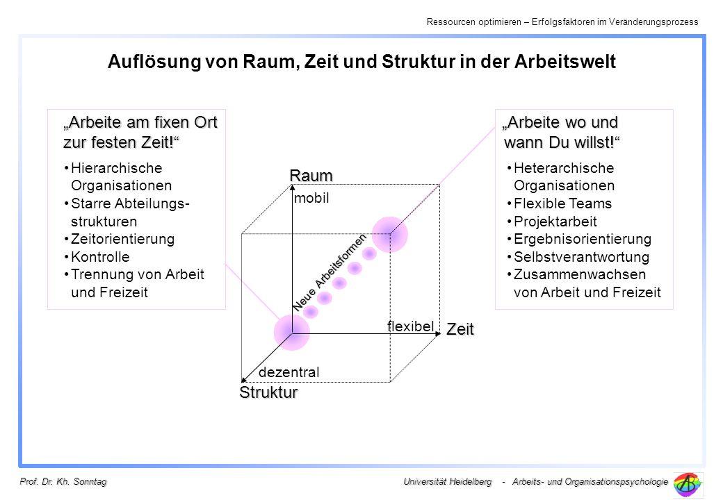 Auflösung von Raum, Zeit und Struktur in der Arbeitswelt