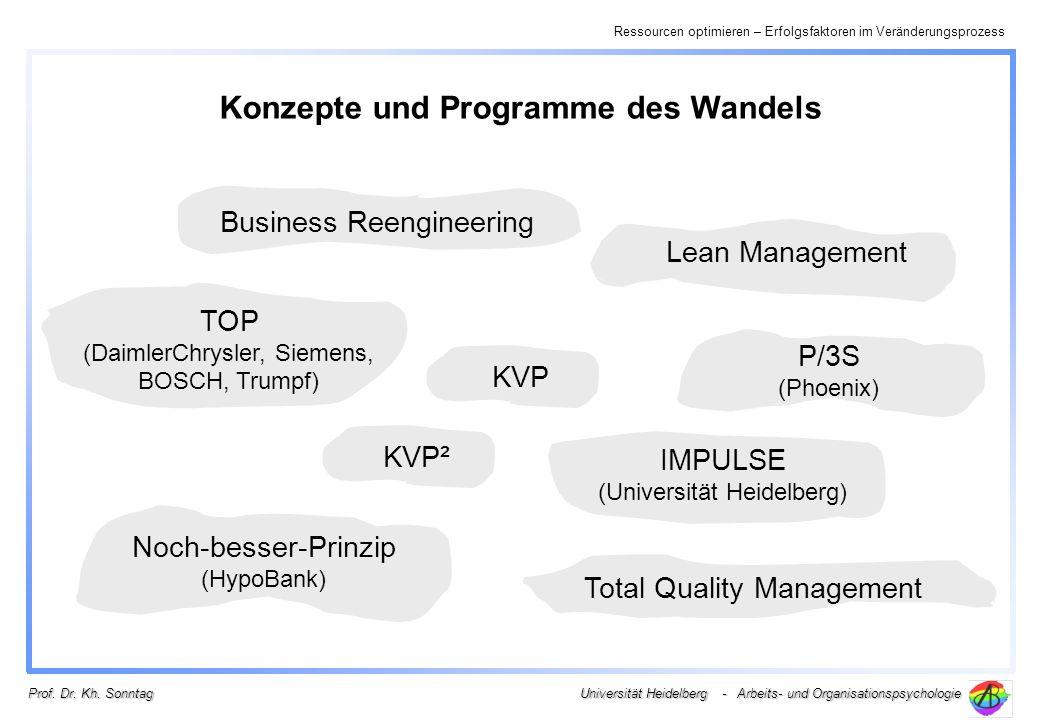 Konzepte und Programme des Wandels