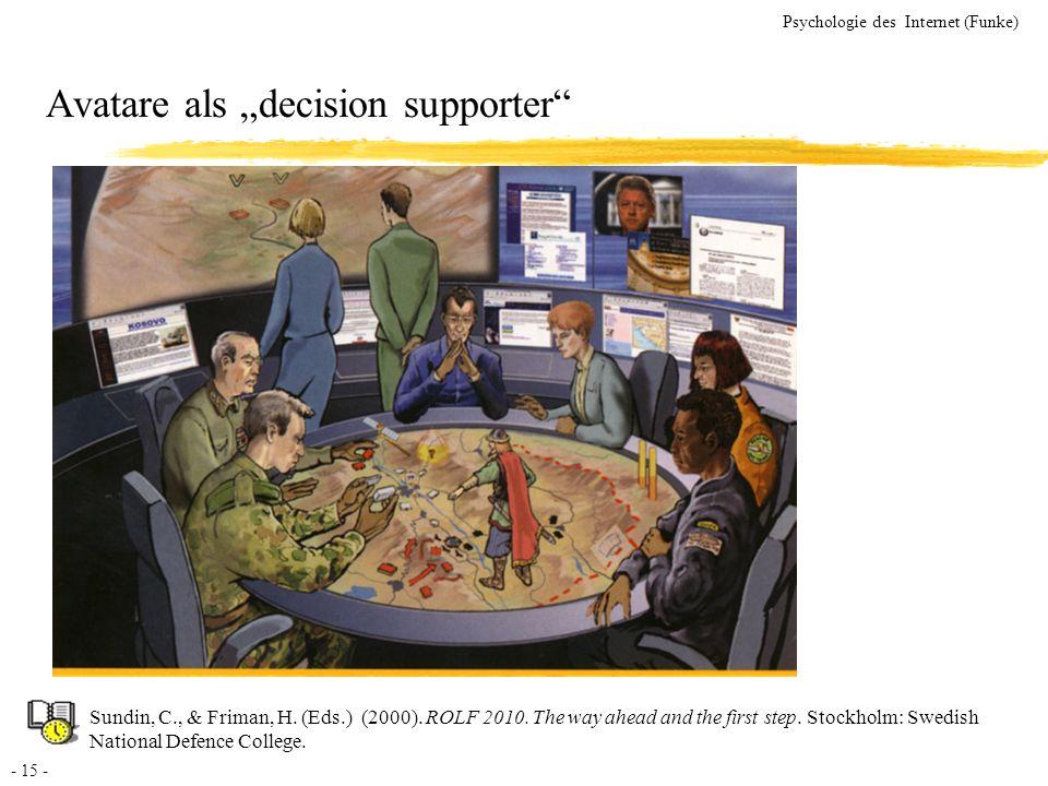 "Avatare als ""decision supporter"