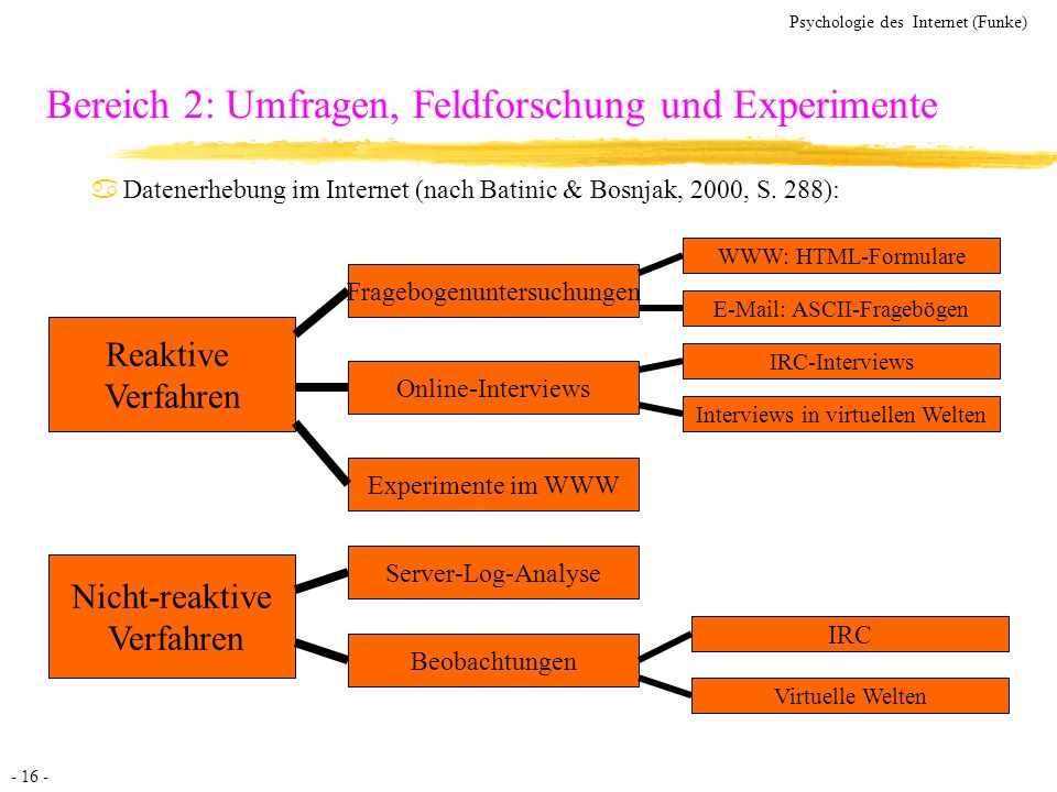 Bereich 2: Umfragen, Feldforschung und Experimente