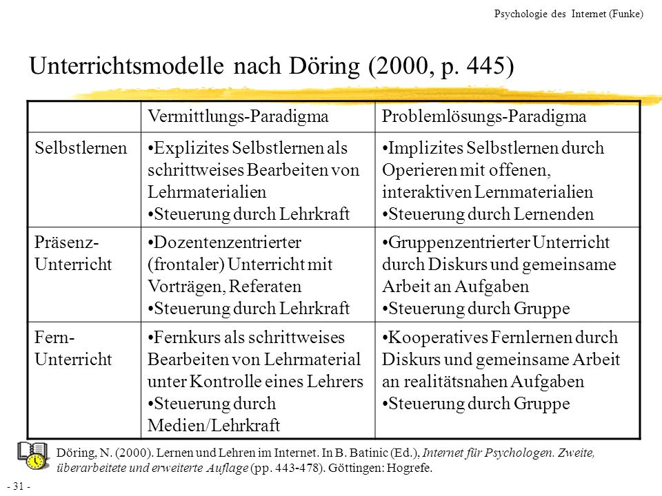 Unterrichtsmodelle nach Döring (2000, p. 445)