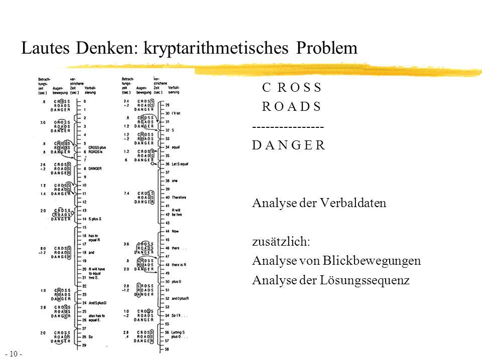 Lautes Denken: kryptarithmetisches Problem