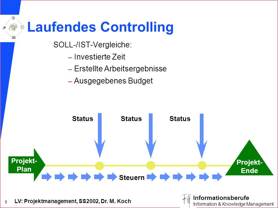 Laufendes Controlling