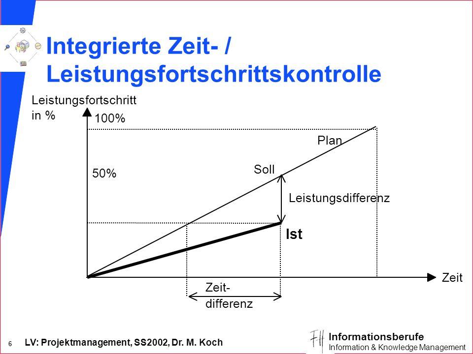 Integrierte Zeit- / Leistungsfortschrittskontrolle