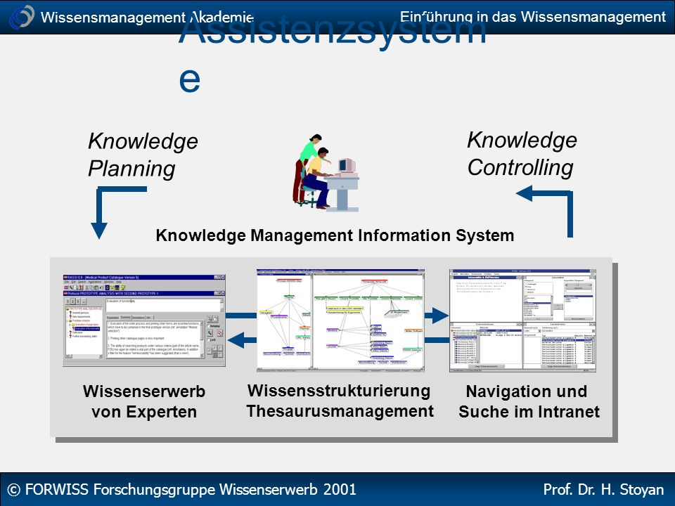 Assistenzsysteme Knowledge Planning Knowledge Controlling
