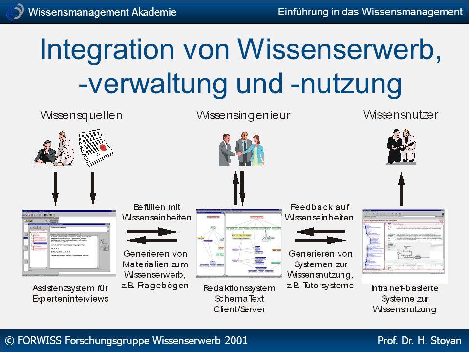 Integration von Wissenserwerb, -verwaltung und -nutzung