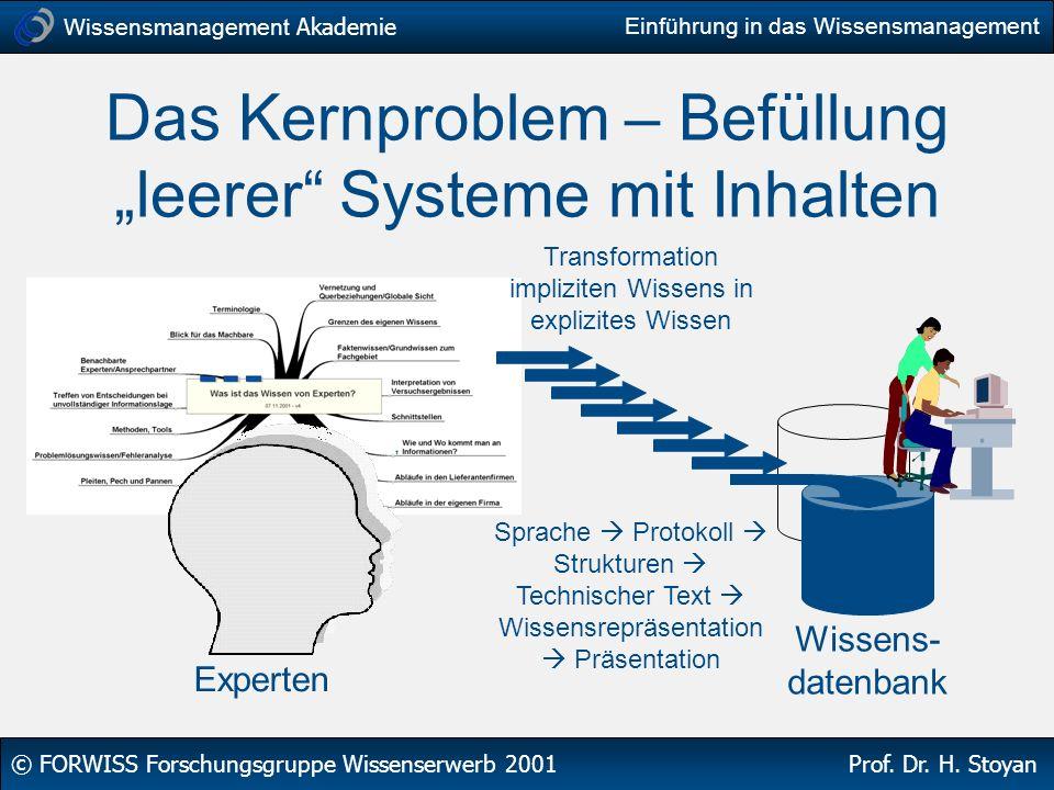 """Das Kernproblem – Befüllung """"leerer Systeme mit Inhalten"""