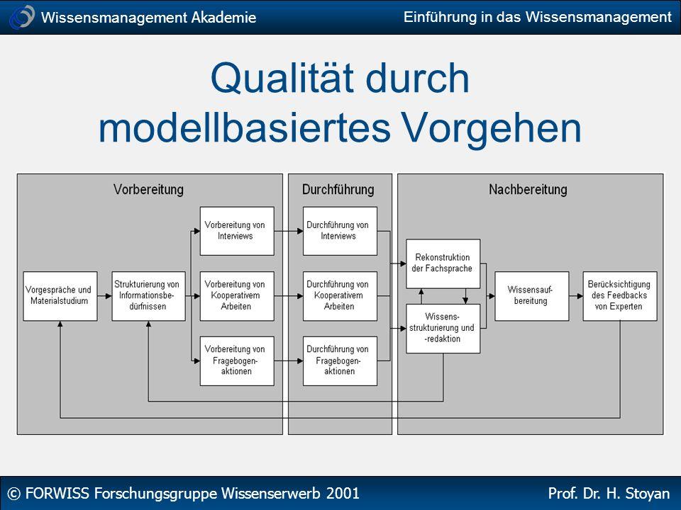 Qualität durch modellbasiertes Vorgehen