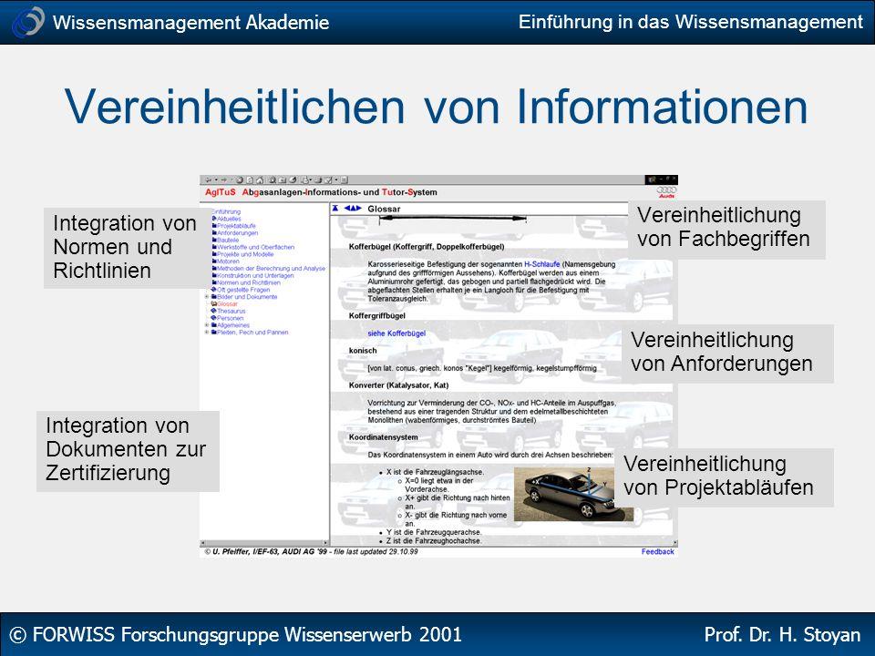 Vereinheitlichen von Informationen
