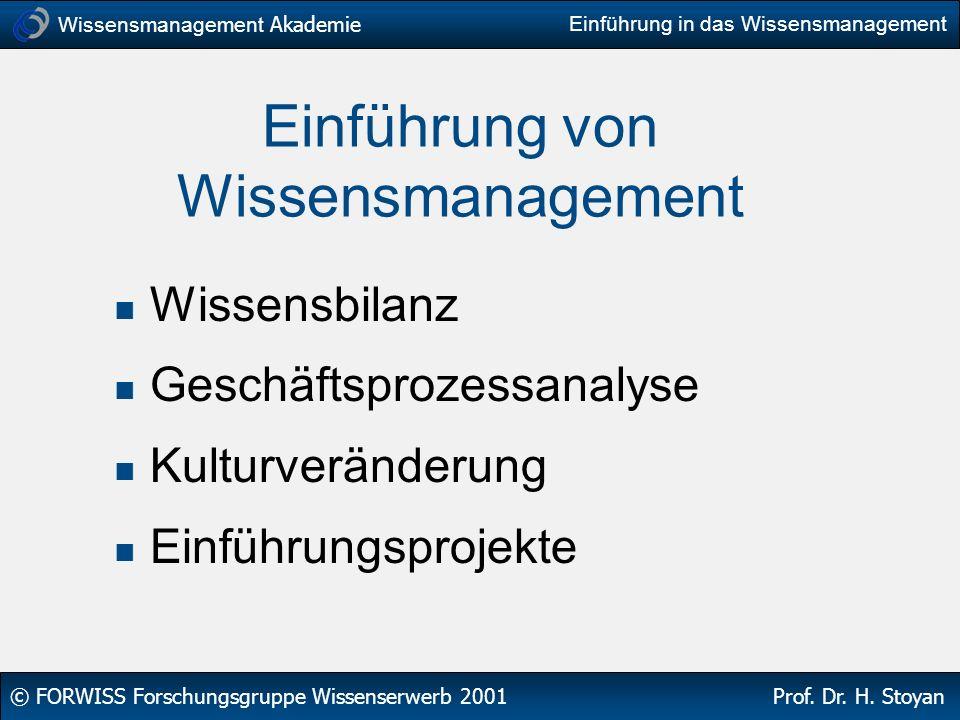 Einführung von Wissensmanagement