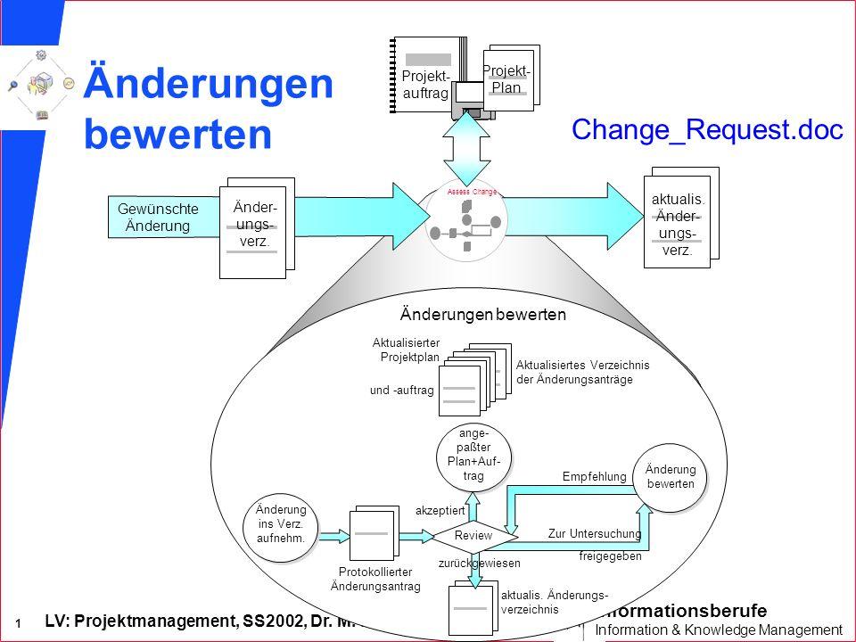 Änderungen bewerten Change_Request.doc Änderungen bewerten Projekt-