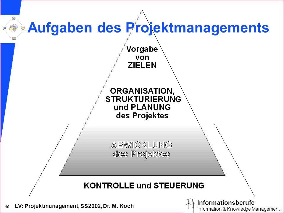 Aufgaben des Projektmanagements