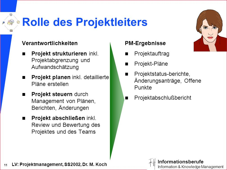 Rolle des Projektleiters